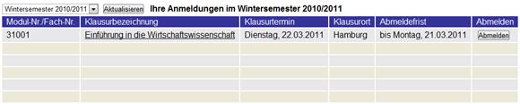 Meine Prüfungsanmeldungen im WS 2010/11