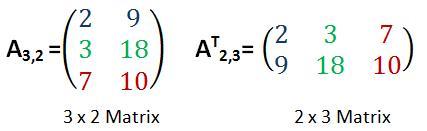 3 x 2-Matrix transponieren
