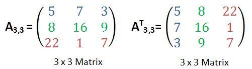 3 x 3-Matrix transponieren
