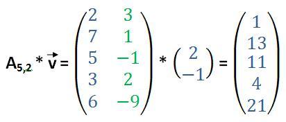5x2-Matrix mit Vektor multipliziert
