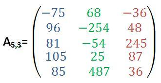 5x3-Matrix (Ursprungsmatrix)