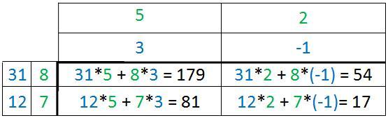 Matrizen multiplizieren Rechenweg