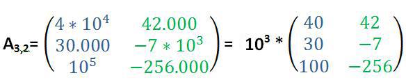 Matrizen vereinfachen durch Ausklammern einer reellen Zahl