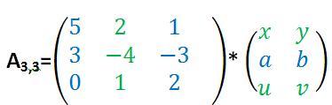 Matrizenmultiplikation aus Zahlen und Buchstaben