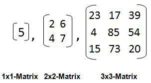 Quadratische Matrix