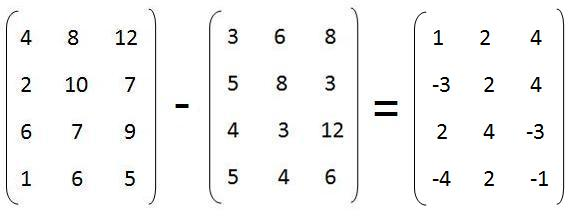 matritzen rechnung modul 12 5 matrizenrechnung und. Black Bedroom Furniture Sets. Home Design Ideas