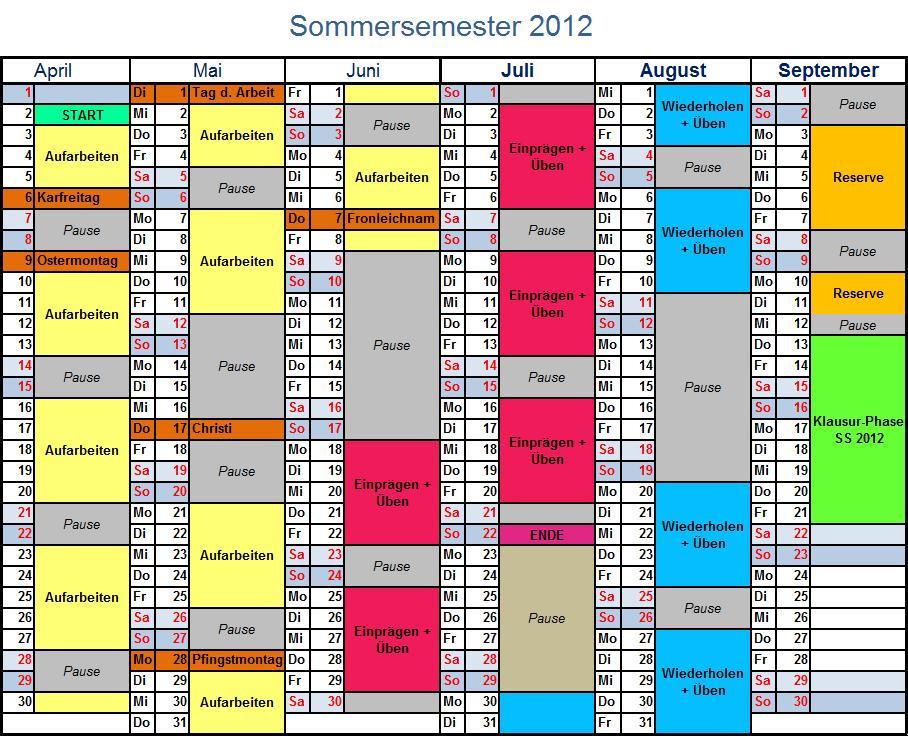 Zeitplan Klausurvorbereitung