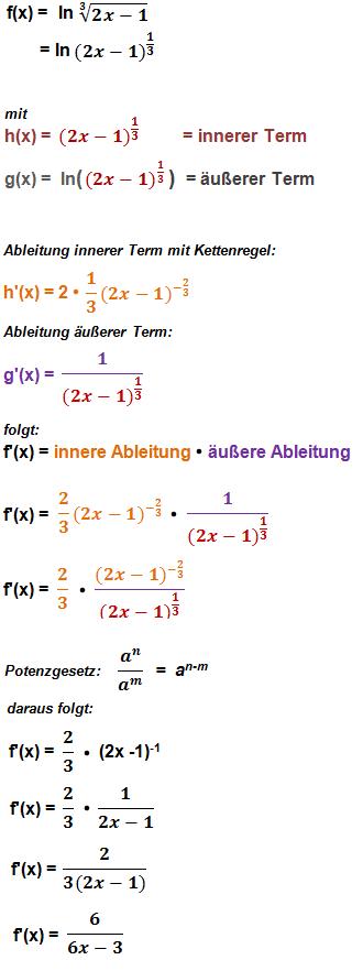 Kettenregel Beispiel mit zweifacher Anwendung